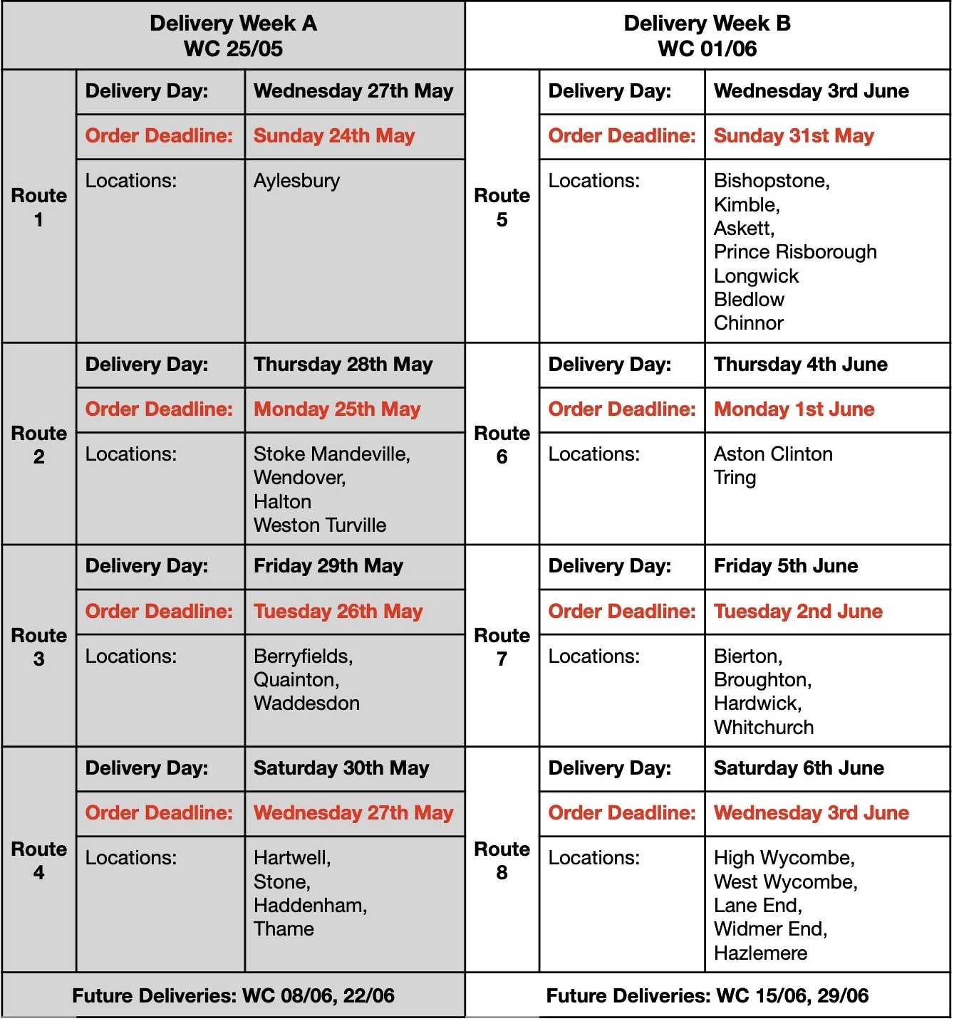 Delivery Timetable.JPG