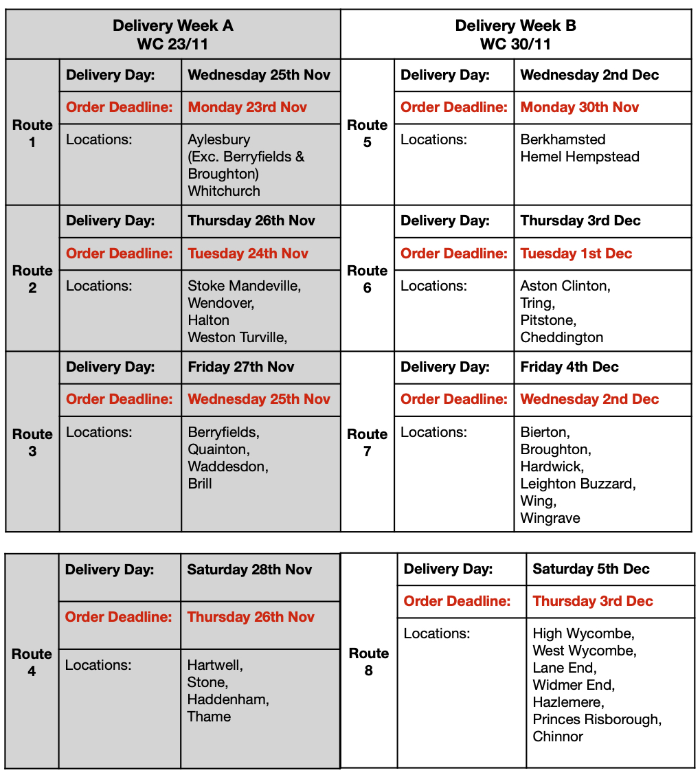 Upload - Nov Delivery Timetable.jpg